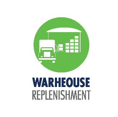 grocery distribution warehouse replenishment